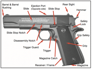 Remington 89260 Remington 1911RAC CO2 BB Pistol - parts explained