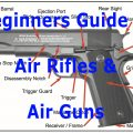 Beginners Guide to Air Rifles and Air Guns