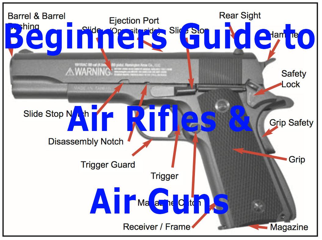 Beginners Guide to Air Rifles and Air Guns - RifleZone.com